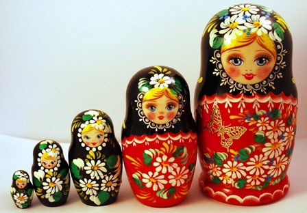 b8afee76f35f Nesting Dolls (Item  2970red)